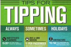 The Tips for Tipping Infographic Offers Helpful Pointers