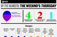 Hipster Mixtape Stats