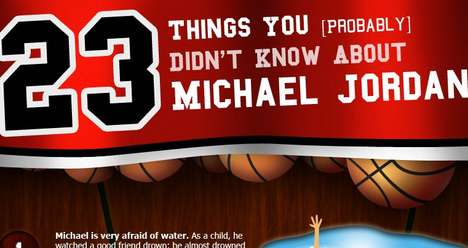 know about michael jordan