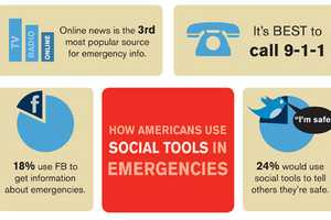 The 'How Americans Use Social Tools in Emergencies' Infographic is Shocking