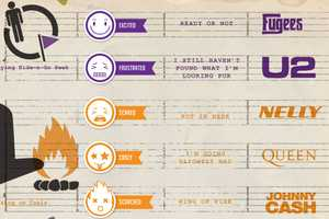 The 'Songs to Live Life By' Infographic Coordinates Tunes & State of Mind