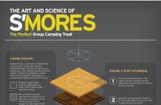 Campfire Treat Charts