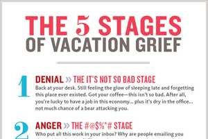 The 5 Stages of Vacation Grief Infographic is Strangely Accurate