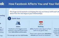 Sappy Social Networking Graphs - 'How Facebook Affects You and Your Relationships' Breaks it Down