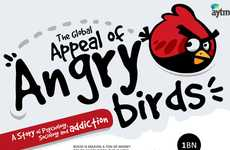 Addictive Avian App Infographics - 'The Global Appeal of Angry Birds' Takes Flight