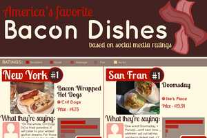 The 'America's Favorite Bacon Dishes' Infographic is Surprisi
