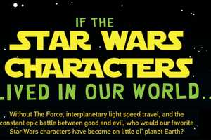 The Star Wars Infographic Imagines Dull Droid Earth Life