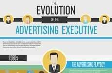 Audacious Ad Man Charts