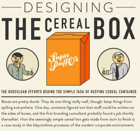 Birth of Breakfast Cereal Infographic