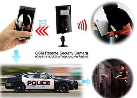 GSM Nightvision Security Camera