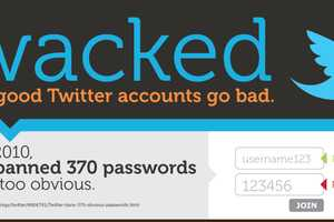 'Twacked: When Good Twitter Accounts Go Bad' Sets the Record Straight
