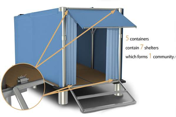 Modular Emergency Refuges