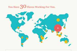 The Slavery Footprint Website Raises the Pressing Issue of Slavery