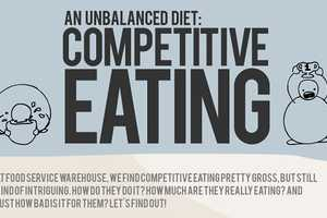 'An Unbalanced Diet: Competitive Eating' Infographic is Revealing