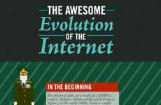 Witty Web-User Infographics - 'The Awesome Evolution of the Internet' Dissects Online Minds