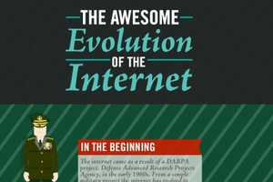 'The Awesome Evolution of the Internet' Dissects Online Minds