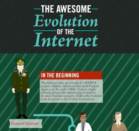 Awesome Evolution of the Internet