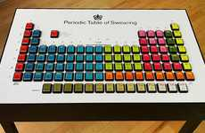 Crass Chemical Boards - The Interactive Periodic Table of Swearing Will Make You Blush