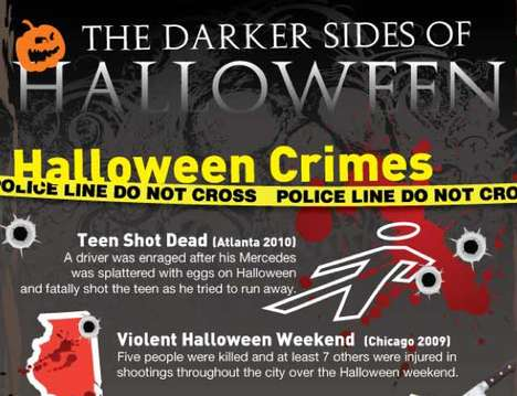 Darker Side of Halloween Infographic