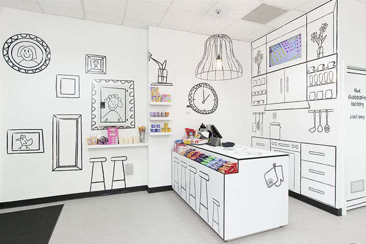 Sketched Sweets Shops