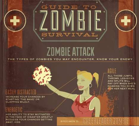 Guide to Zombie Survival