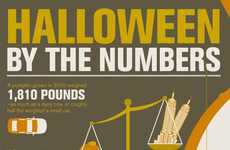 Spooky Holiday Stats