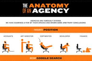 The 'Anatomy of an Agency' Infographic is an Office Dissection Diagram