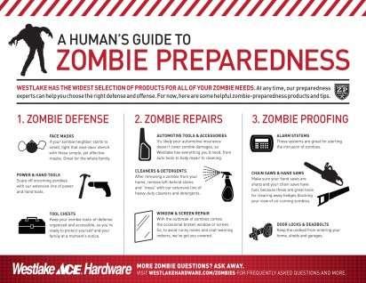 Zombie Preparation Campaigns