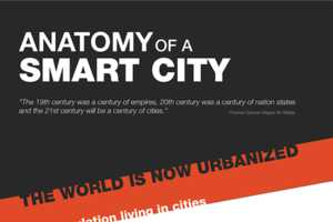 Smart City Anatomy Infographic Provides a Look into the Future