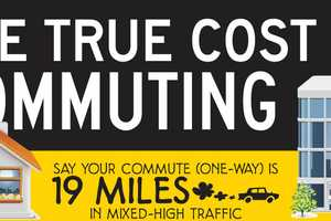 The 'True Cost of Commuting' Infographic Will Drive You Crazy