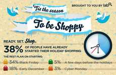 Christmas Shopping Woe Charts - The Holiday Spending Forecast Will Shock Readers