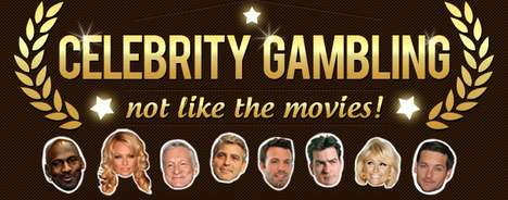 Celebrity Gambling infographic