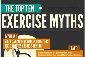 The 'Top Ten Fitness Myths' Infographic Will Whip You Into Shape