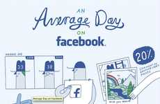 Social Networking Stats - 'An Average Day on Facebook' Shows the Number Behind the Popular Site