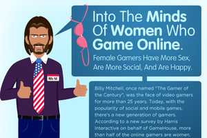 'Into the Minds of Women Who Game Online' is Eye-Opening