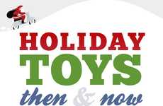 Time-Traveling Gift Guides - The 'Holiday Toys Then & Now' Infographic Takes a Look Back
