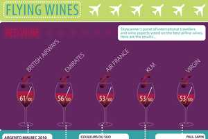 Skyscanner's 'Flying Wines' Infographic Puts Booze to the Test