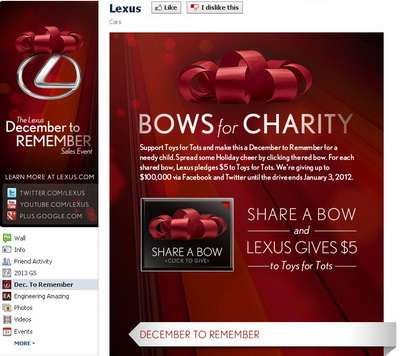 Social Media Charity Drives - Lexus