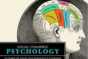 The Social Commerce Psychology Infographic Show Why Online Marketing Works