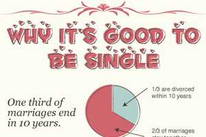 'Why It's Good to Be Single' Makes a Case for Flying Solo