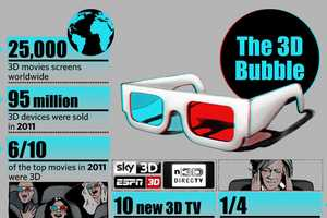 'The 3D Bubble' Asks if This Technology is a Passing Fad