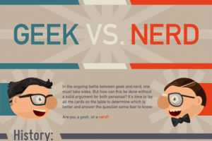 The Geek vs Nerd Infographic Explains the Difference Between the Two