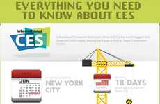 Technology Convention Infographics - The 'Sortable' CES Map Tracks the Convention's Glorious History