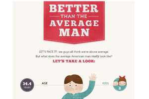The 'Better Than the Average Man' Infographic is Basic Boy Stats
