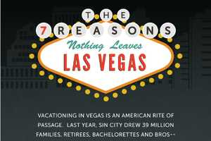 The '7 Reasons Nothing Leaves Las Vegas' Infographic Gives Tourist Truths