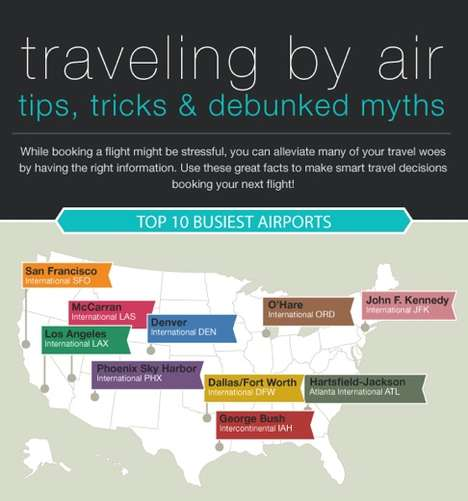 Flight Trick Infographics - These Useful Graphics Break Down Travelling by Air in the U.S.