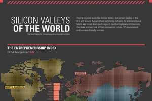 The 'Silicon Valleys of the World' Infographic Looks for Entrepreneurship