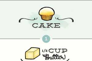 The Anatomy of a Cupcake Infographic Gives Background on the Treat