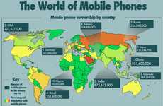 'The World of Mobile Phones' Examines Usage Around the Globe