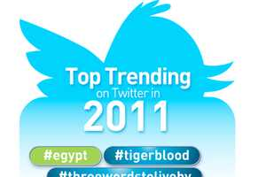 'Top Trending on Twitter in 2011' Rounds up the Year